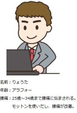 管理人プロフィール.png